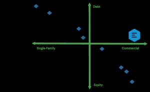 real estate crowdfunding platforms