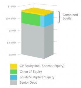cap stack example