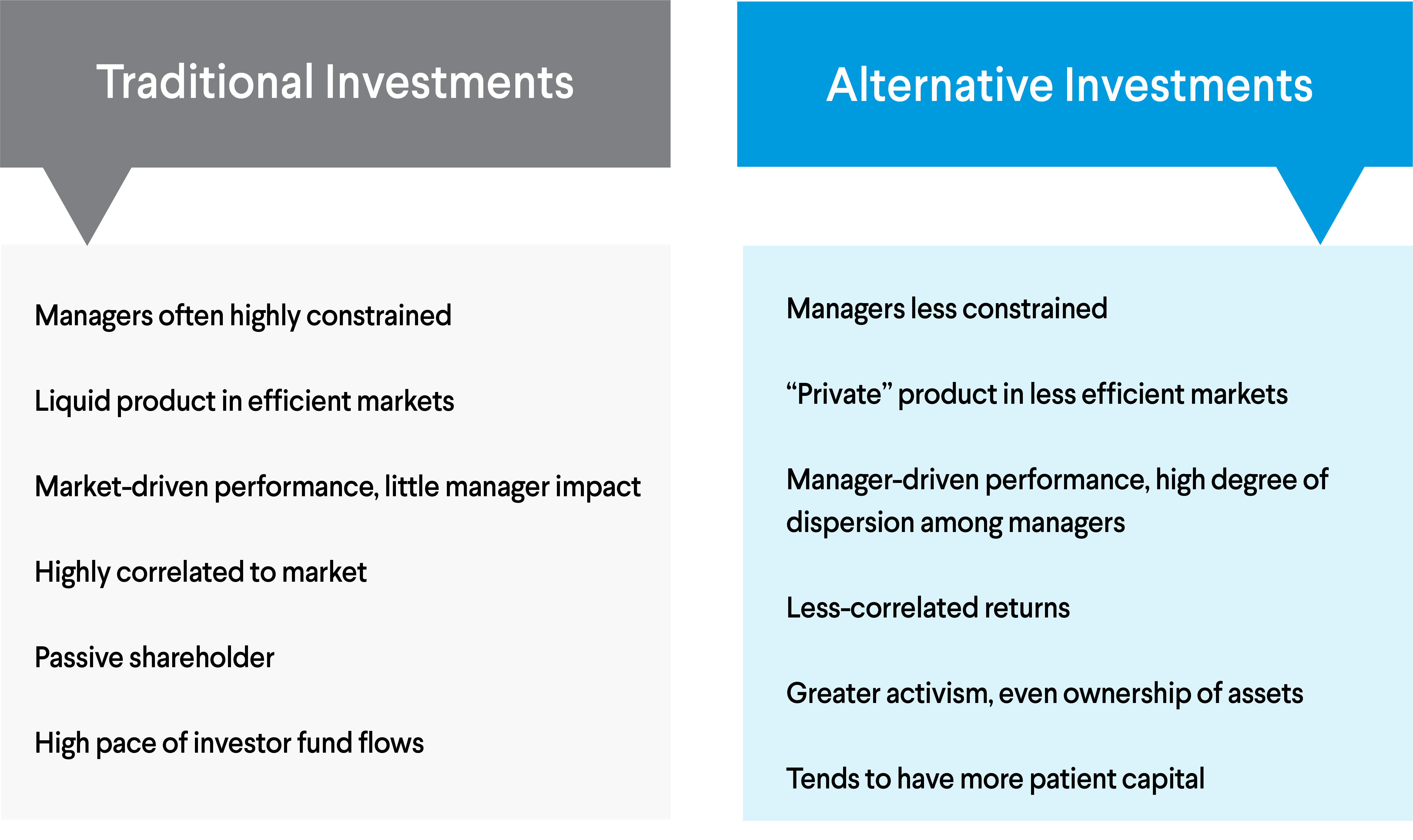 systematic risk: traditional v alternative